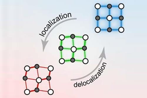 bonding rethink called for as new metavalent bond proposed   research    chemistry world