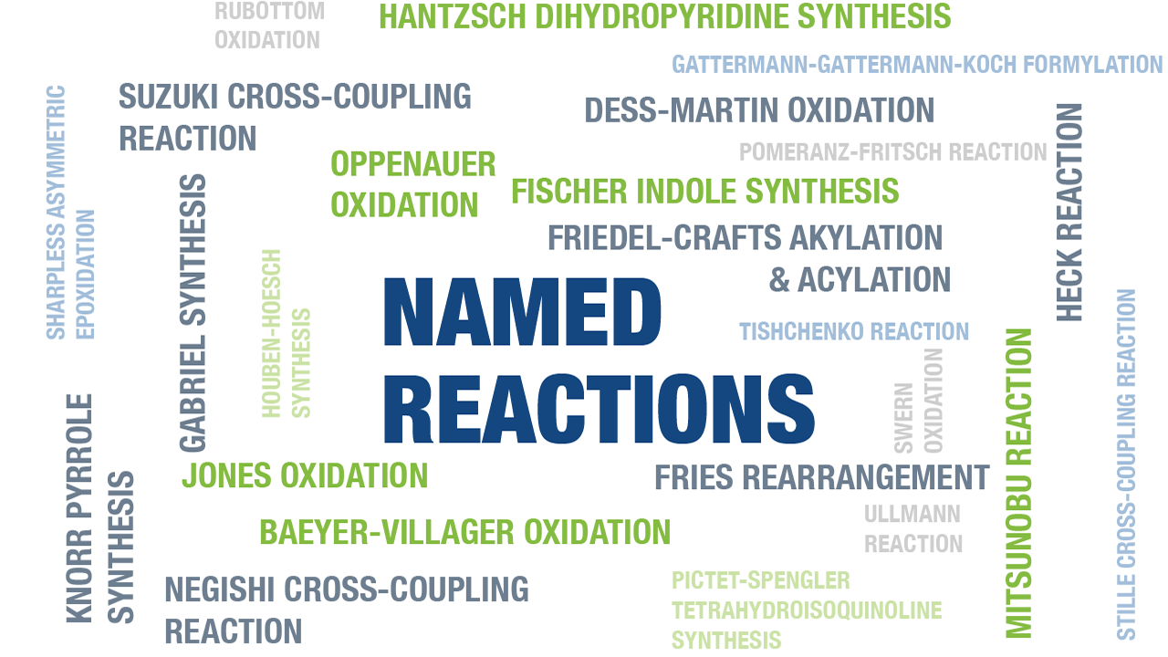 Named reactions in organic synthesis | Sponsored | Chemistry World