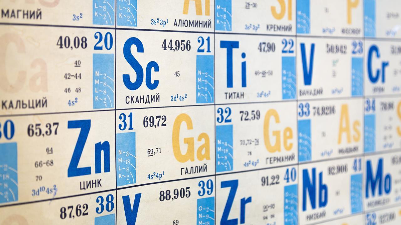 Ordering The Elements Feature Chemistry World