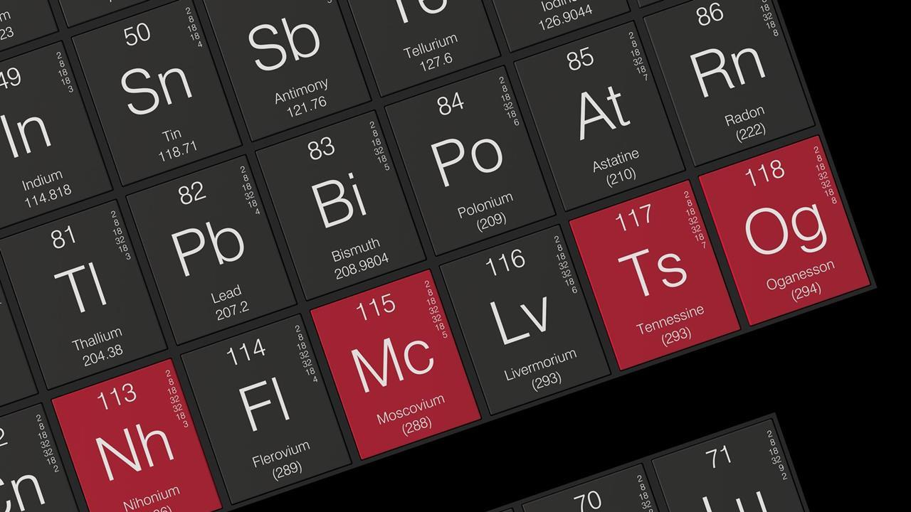 Explainer How A New Element Gets Its Name News Chemistry World