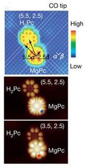 direct measurement of energy transfer d