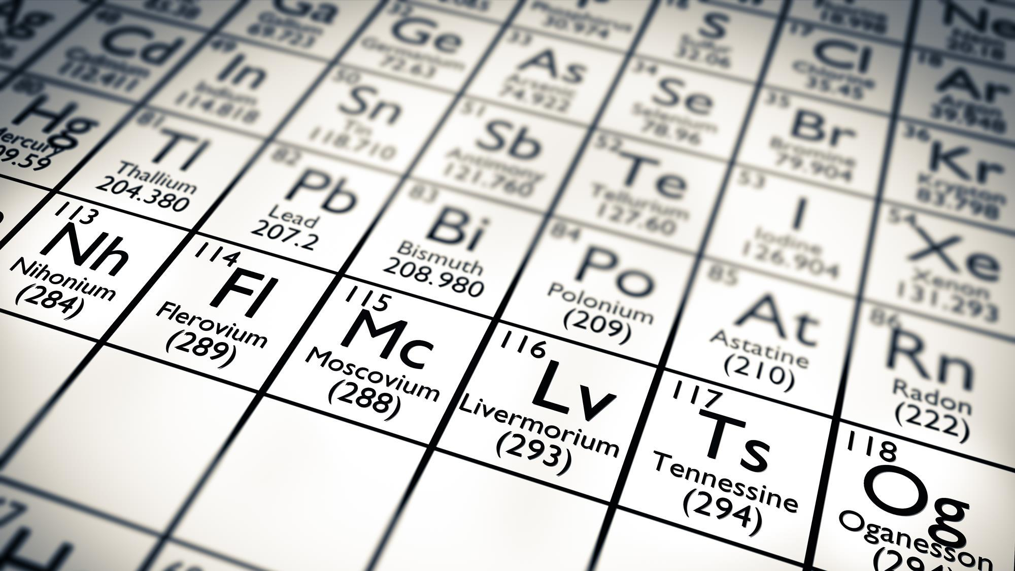 New periodic table elements 2016