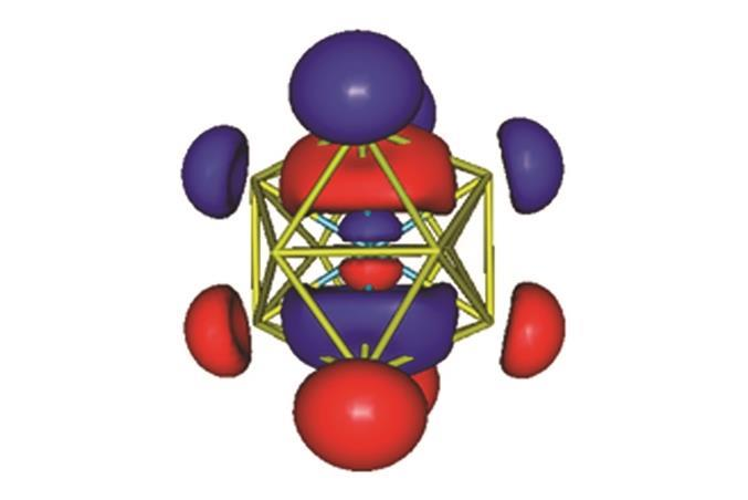 New rationale for 15-element wide f block | Research