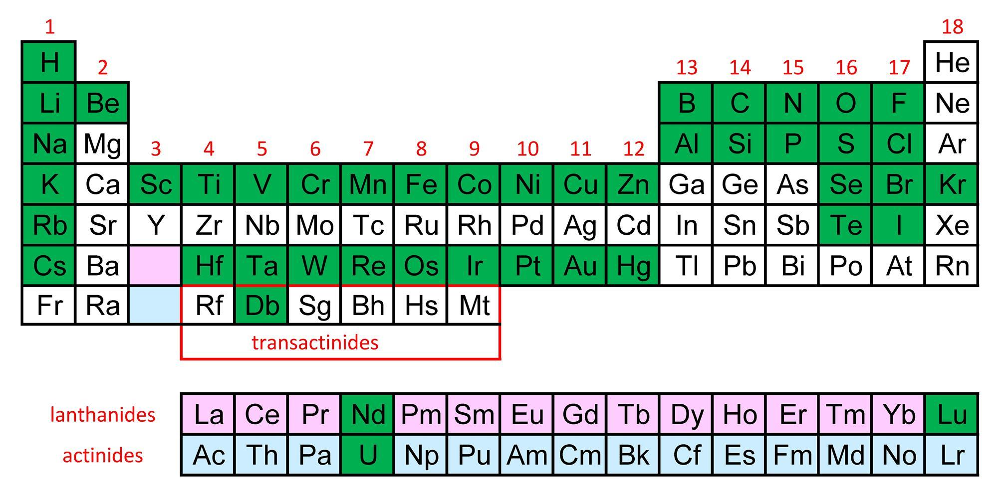 Lanthanide series on periodic table images periodic table images rh on periodic table image collections periodic table images unp periodic table gallery periodic table images gamestrikefo Image collections