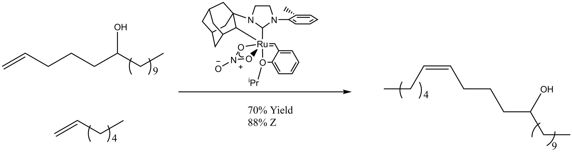 Metathesis: the green method of chemical synthesis