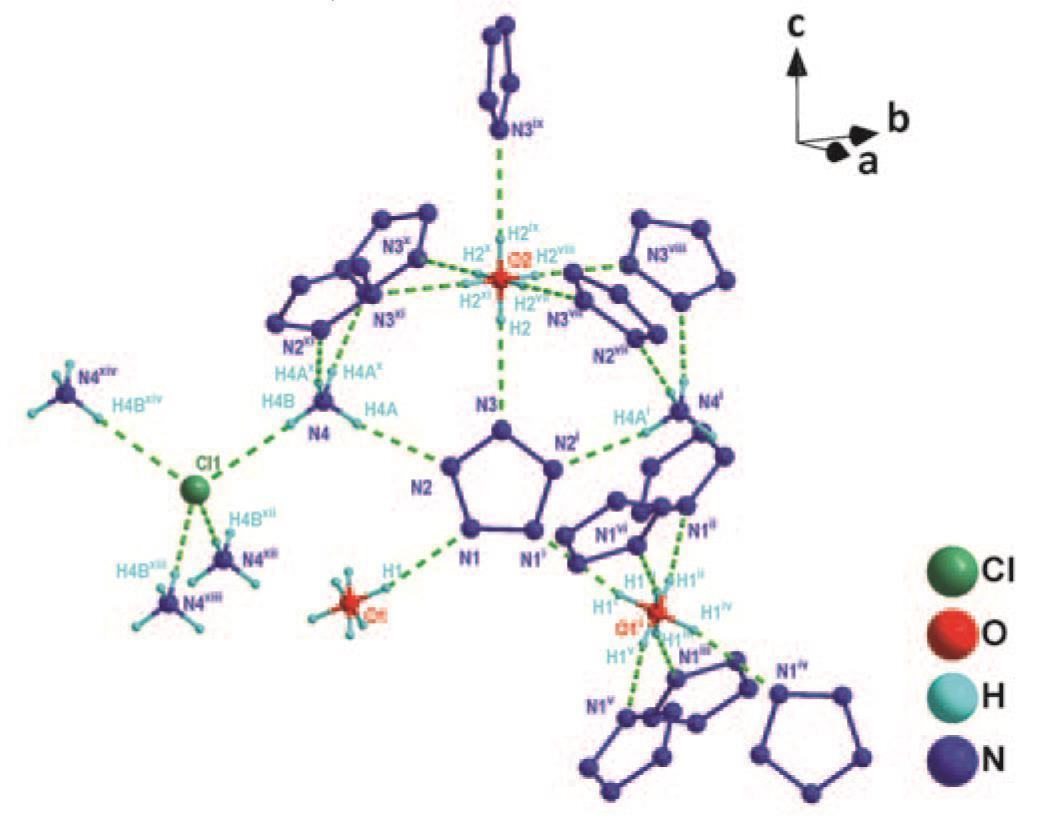 Stable Polynitrogen Synthesis First Blows Everyone Away Research