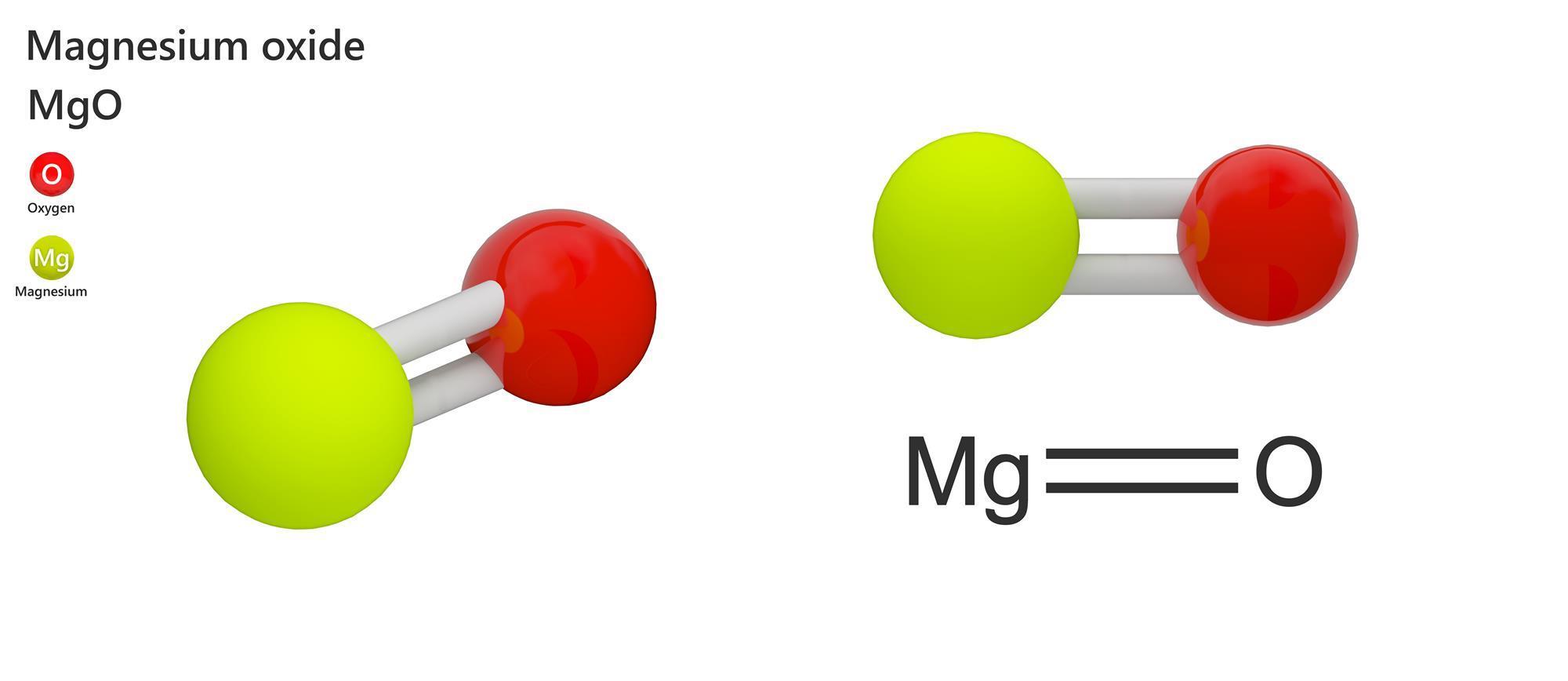 Magnesium oxide | Podcast | Chemistry World