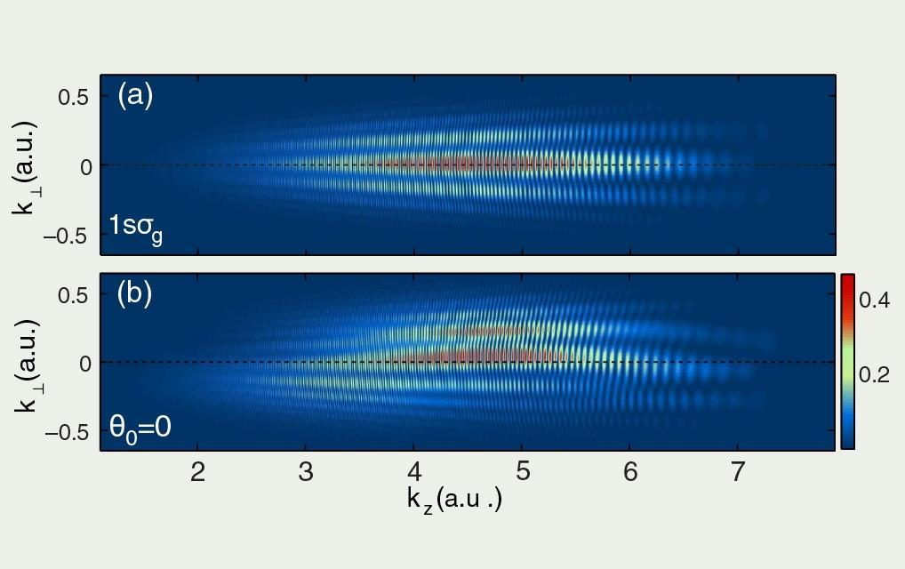 A Way To Visualise Valence Electrons Research Chemistry World