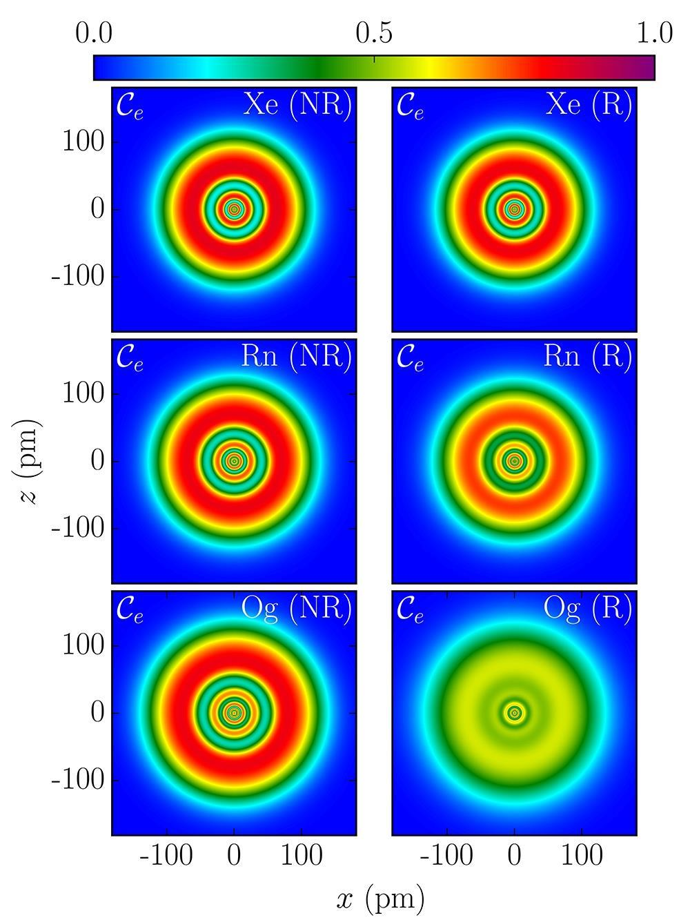 Immense Oganesson Projected To Have No Electron Shells Research