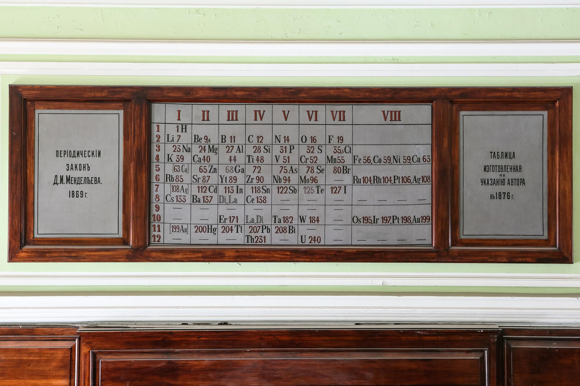 New candidate for oldest classroom periodic table emerges in Russia