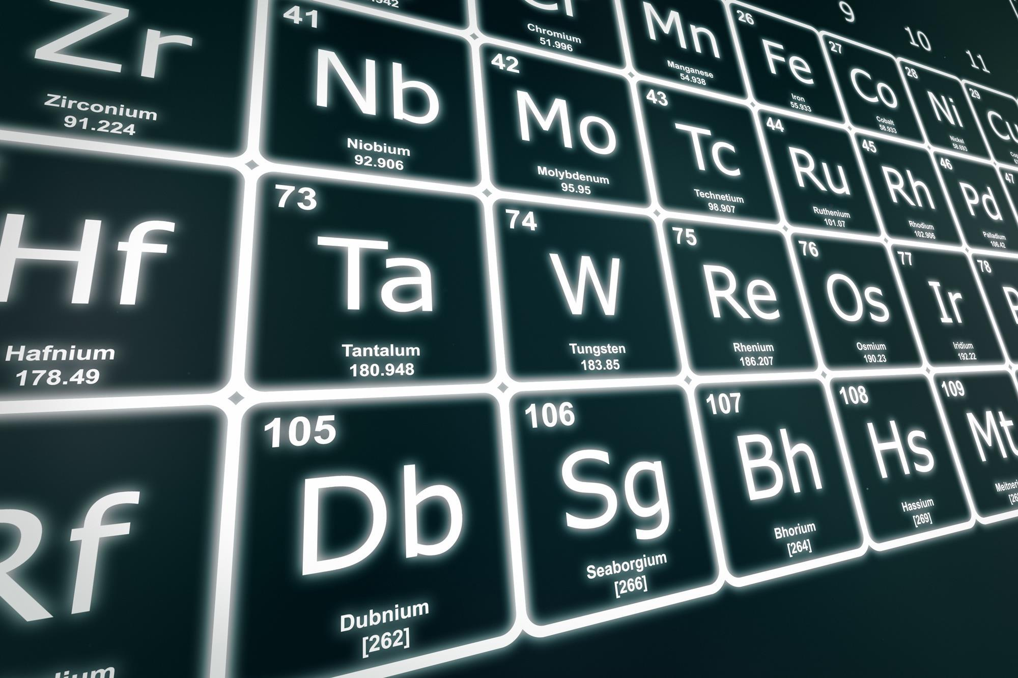 2019 To Be The International Year Of The Periodic Table News