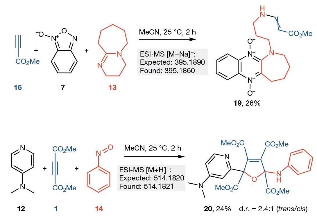 Validating new reagents in organic chemistry