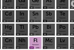 Periodic table section highlighting Flerovium