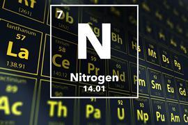Periodic table of the elements – 7 – Nitrogen
