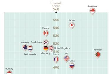 Infographic CW0117