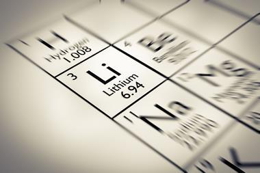 Lithium highlighted on the periodic table