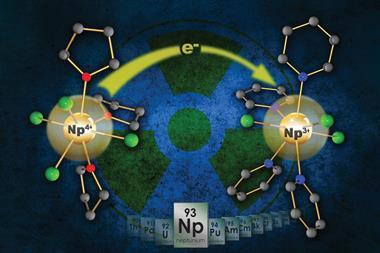 An illustration depicting non-aqueous neptunium redox behaviour in THF