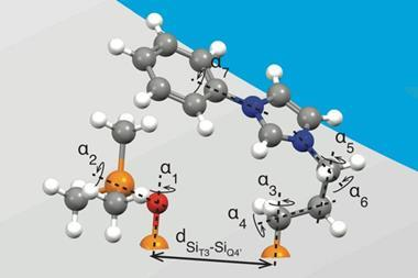Determining 3D structure of organometallic complex using NMR - Index