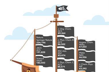 infographic ship