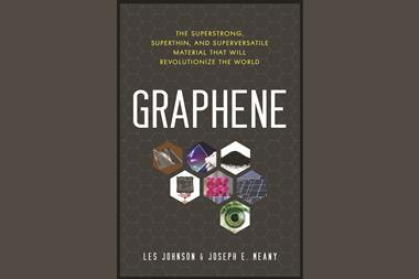 Graphene index