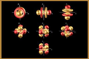 An image showing 5f electron orbitals