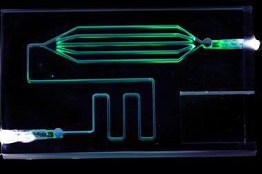 Organ-on-a-chip (OOC) – microfluidic device chip that simulates biological organs that is type of artificial organ