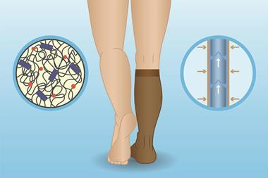 c6tb03354g smart polymer for compression stockings illustration - Index