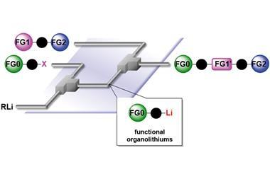 Chemoselective three-component coupling using an integrated flow microreactor system.