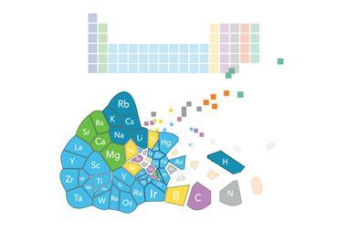 Still image of 3D periodic table