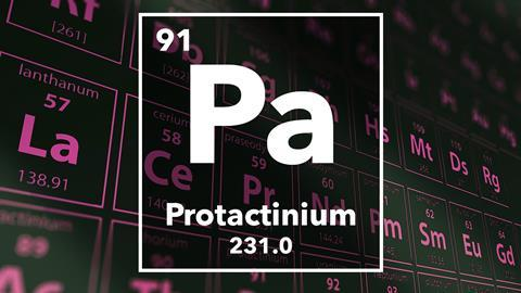Periodic table of the elements – 91 – Protactinium
