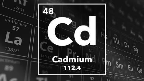 Periodic table of the elements – 48 – Cadmium