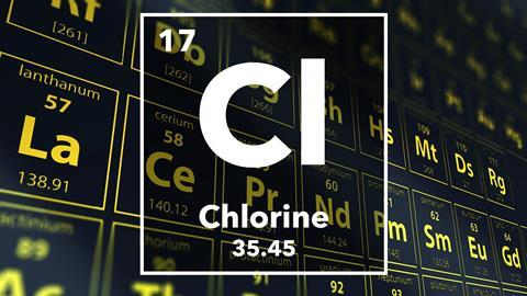 Periodic table of the elements – 17 – Chlorine