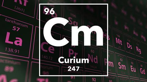Periodic table of the elements – 96 – Curium