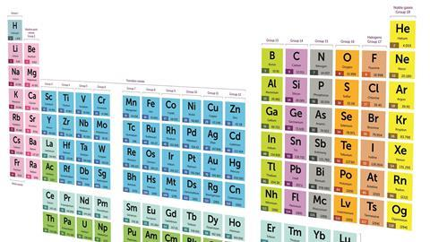 An image of the periodic table