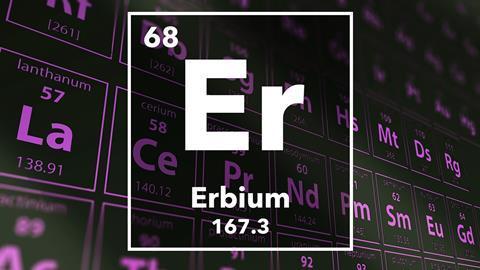 Periodic table of the elements – 68 – Erbium