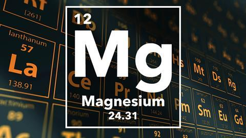 Periodic table of the elements – 12 – Magnesium