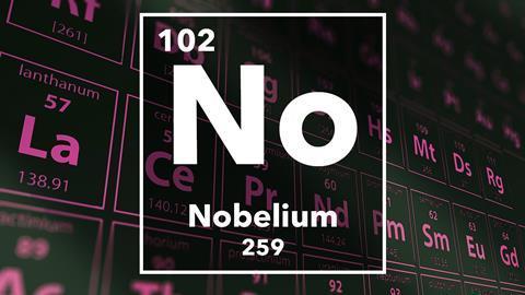 Periodic table of the elements – 102 – Nobelium