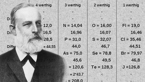 A picture of Julius Lothar Meyer and his periodic table