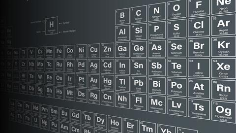 Periodic Table of the Elements including Nihonium, Moscovium, Tennessine and Oganesson