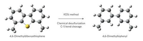 Desulfurization using the KOSi method