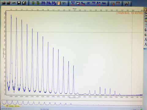 Computer screen shot showing the harmonic resonances in the cavity