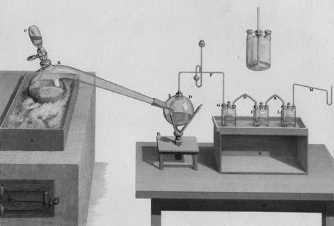 Woulfe's apparatus: Rees' Cyclopaedia