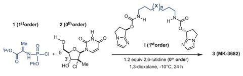Introducing chiral phosphorus centres to nucleoside drugs - Fig 3A