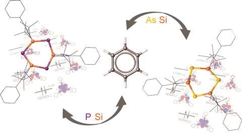 Pnictogen–Silicon Analogues of Benzene - Main