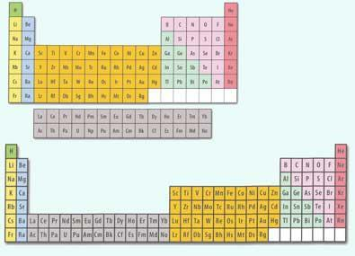 FEATURE-Periodic-Table-395