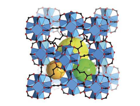 An image showing the structure of MOF-801