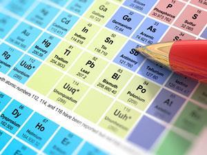 The periodic table name game opinion chemistry world the periodic table name game urtaz Choice Image