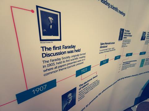 Timeline of Faraday Discussions