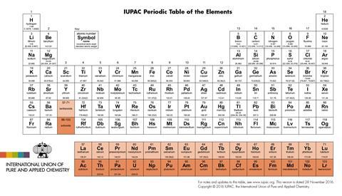 Image showing the Periodic Table