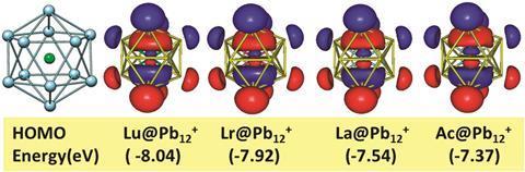 Lawrencium, lutetium, actinium and lanthanum Zintl clusters